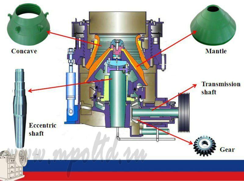 Конусная дробилка производительность грохот инерционный гил 32 в Златоуст