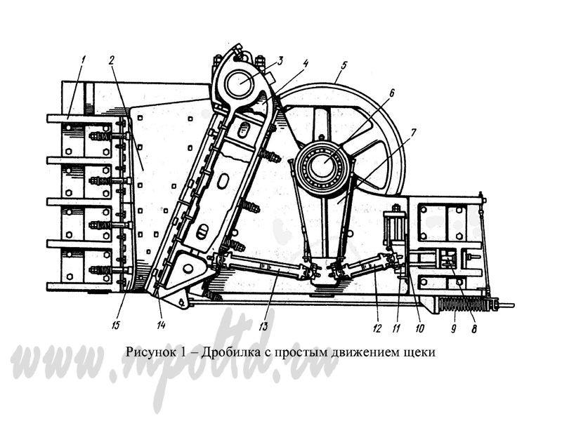Дробилка щековая щдп 15 21 купить грохот инерционный гис-62 чертежи